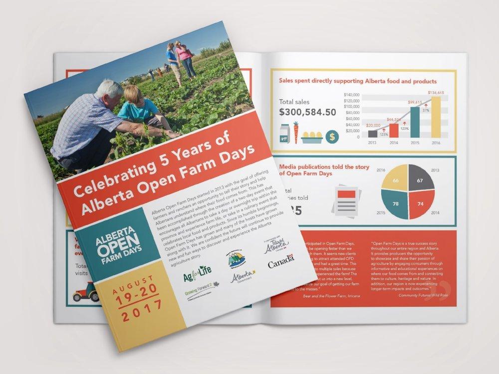 Open Farm Days.jpg