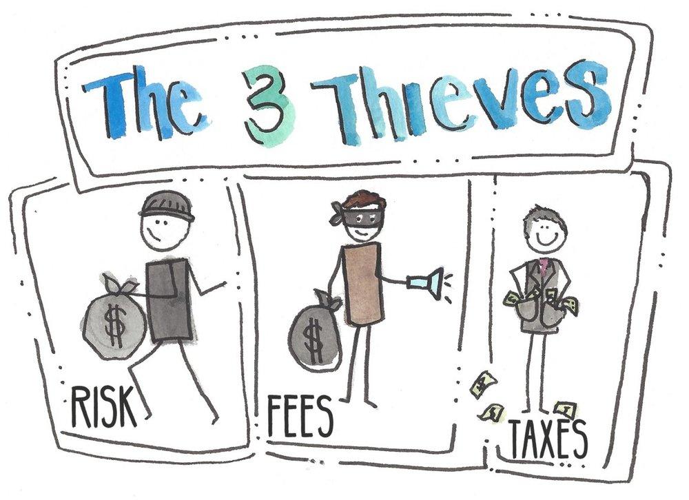 3 Thieves.jpg