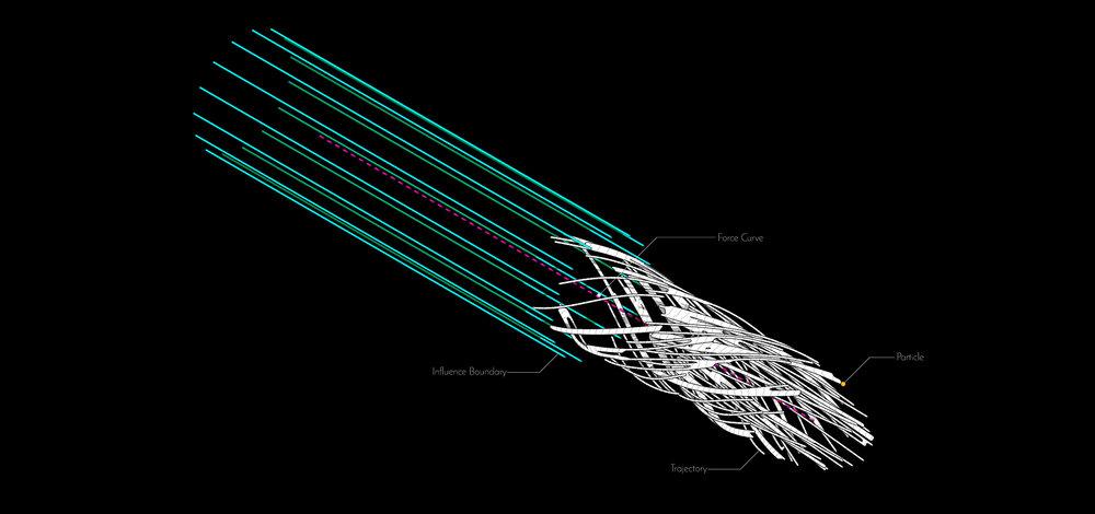 Process Diagram Still