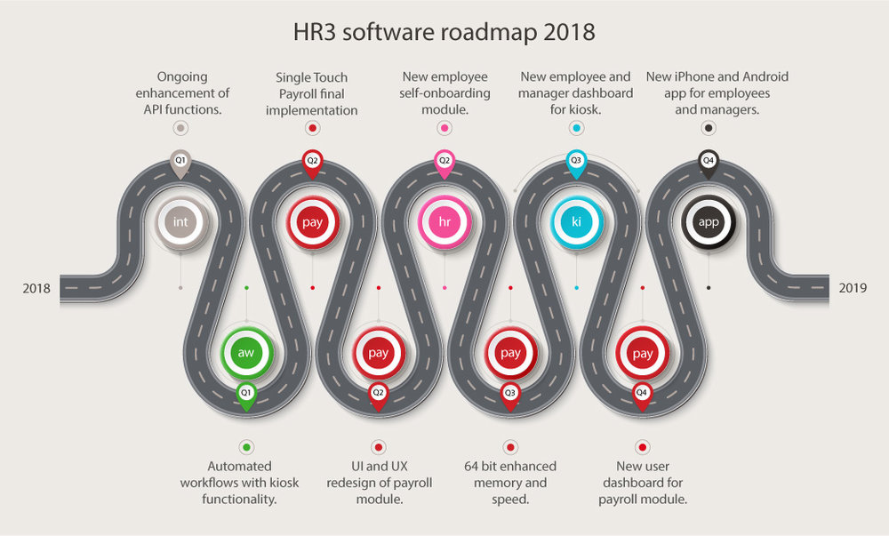 hr3-software-road-map-2018-1.jpg