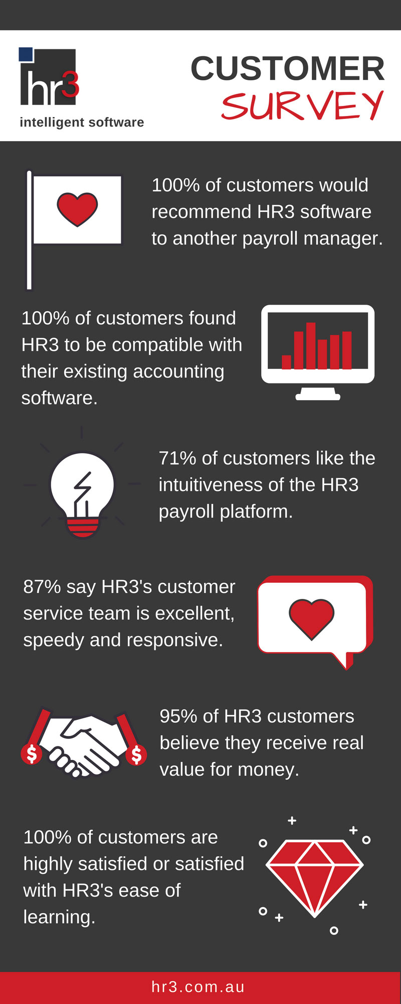hr3-payroll-software-infographic-customer-reviews.jpg