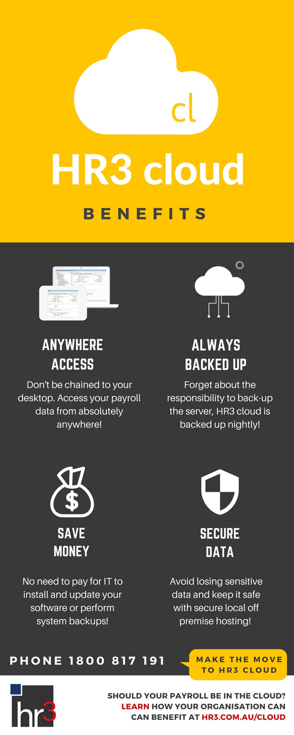 hr3-cloud-benefits-infographic-portrait-yellow.jpg