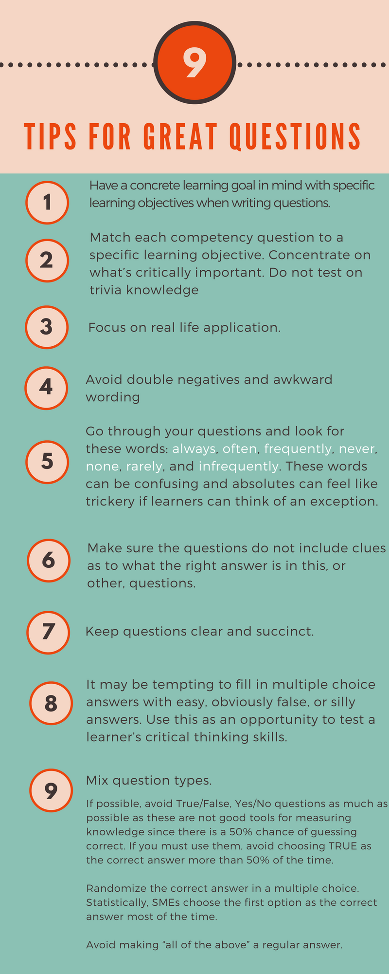 tips for great question writing.png