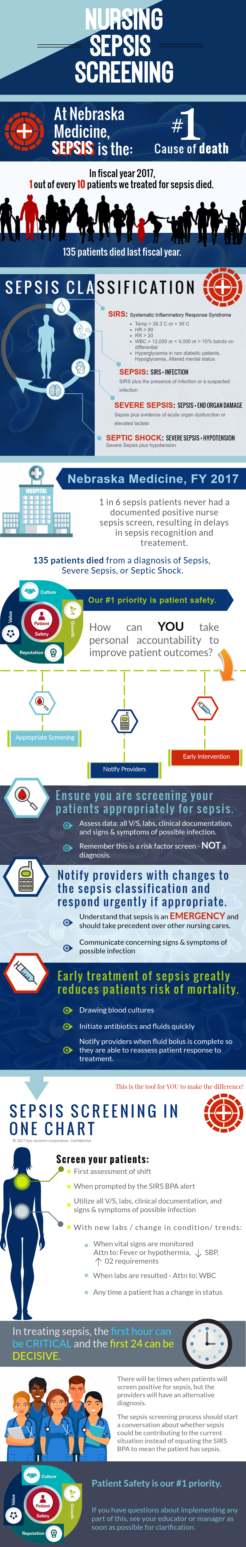 Nurse-Sepsis-Screening.png