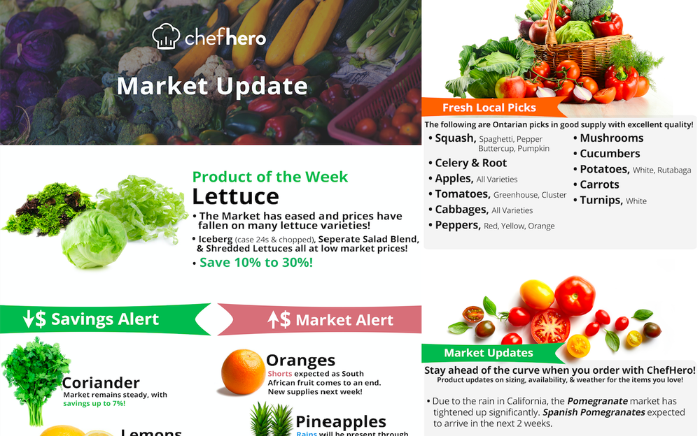 Market Updates -