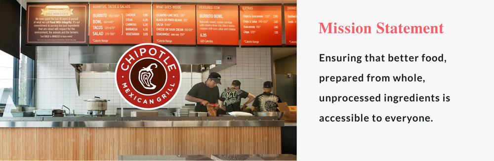 Chipotle Mission Statement