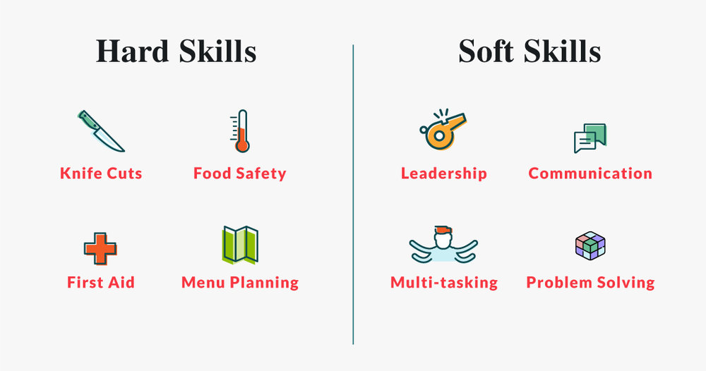 "Learn the ""soft"" skills that make a manager great"