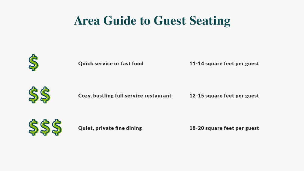 area guide to guest seating