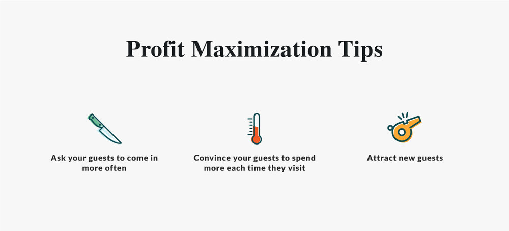 profit maximization tips