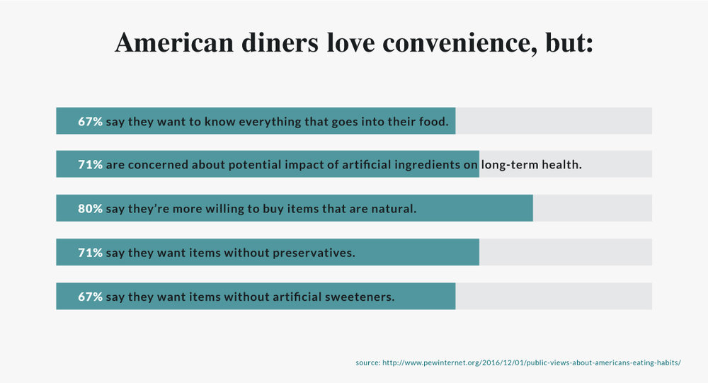 Do-Diners-Care-4b.jpg