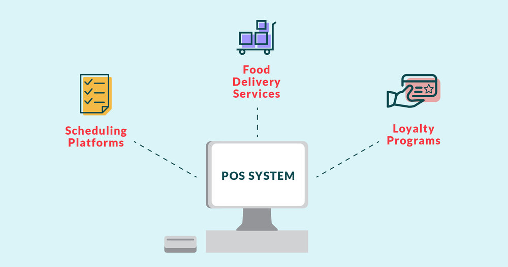 A POS system-05 (1).jpg