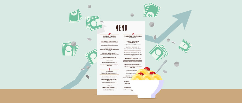 Food Pricing 101: How to Set Menu Prices to Maximize Profit & Value