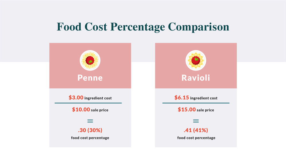 Food-Pricing-101-3.jpg