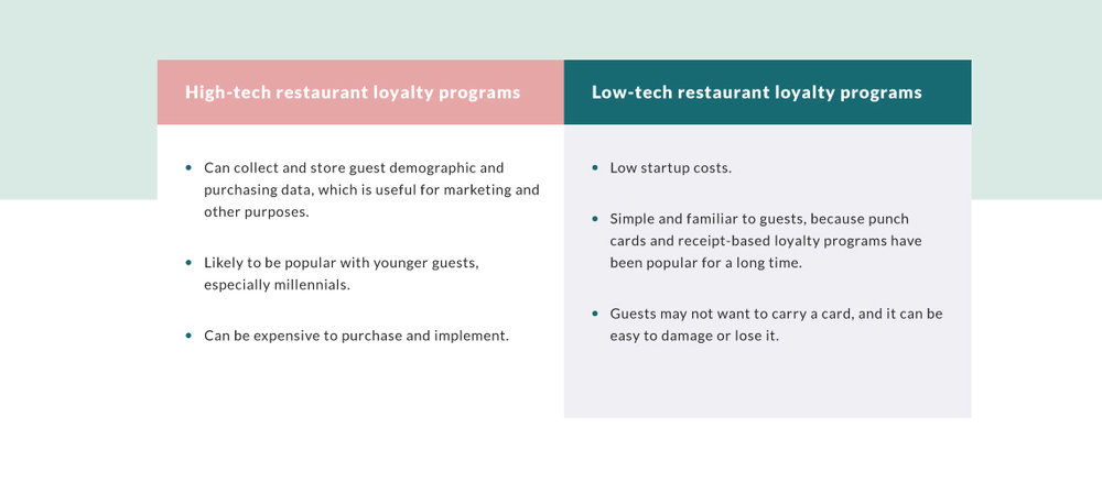 3-Restaurant-Loyalty-Programs.jpg
