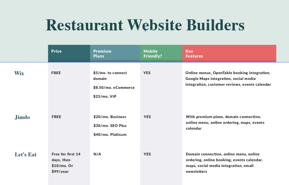 Restaurant_Website_Builder.png