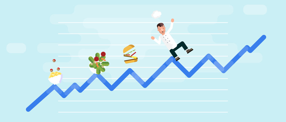 Restaurant Profit Margins: A No-Brainer Guide to Maximizing Your Profits