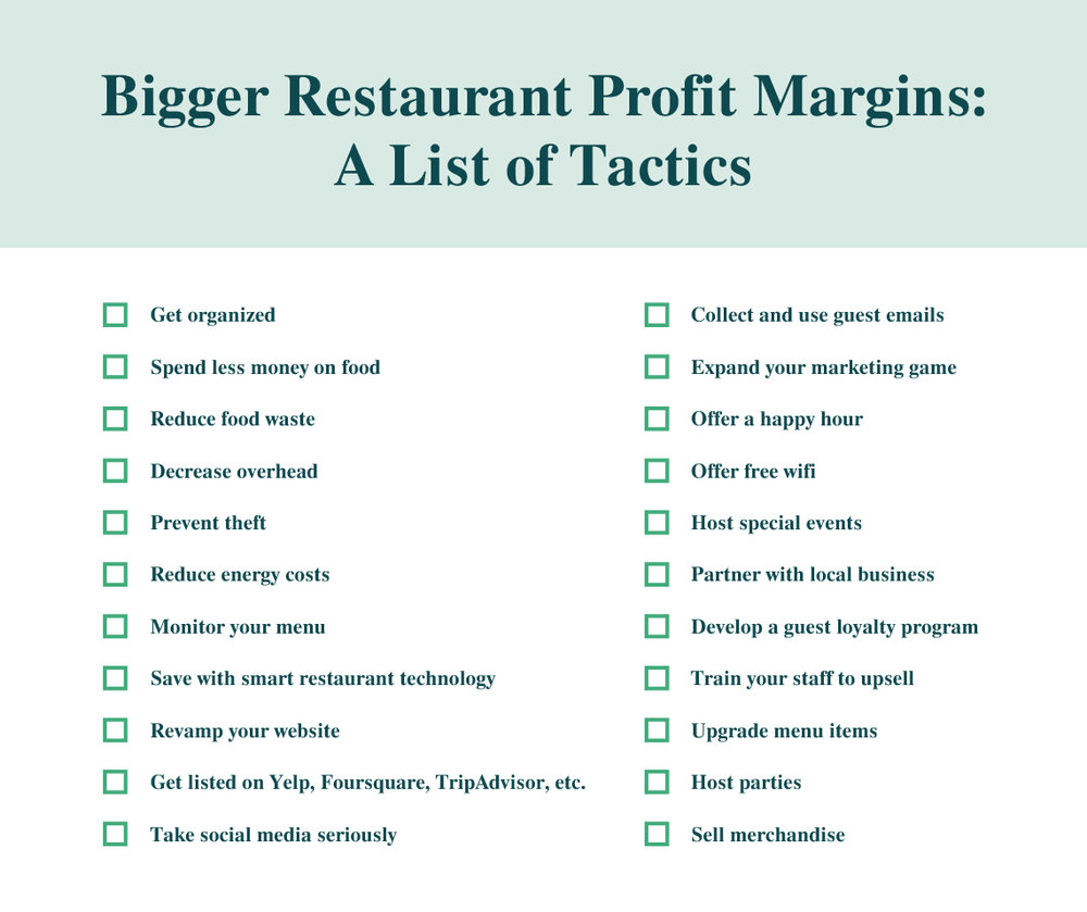 Restaurant Profit Margins tactics