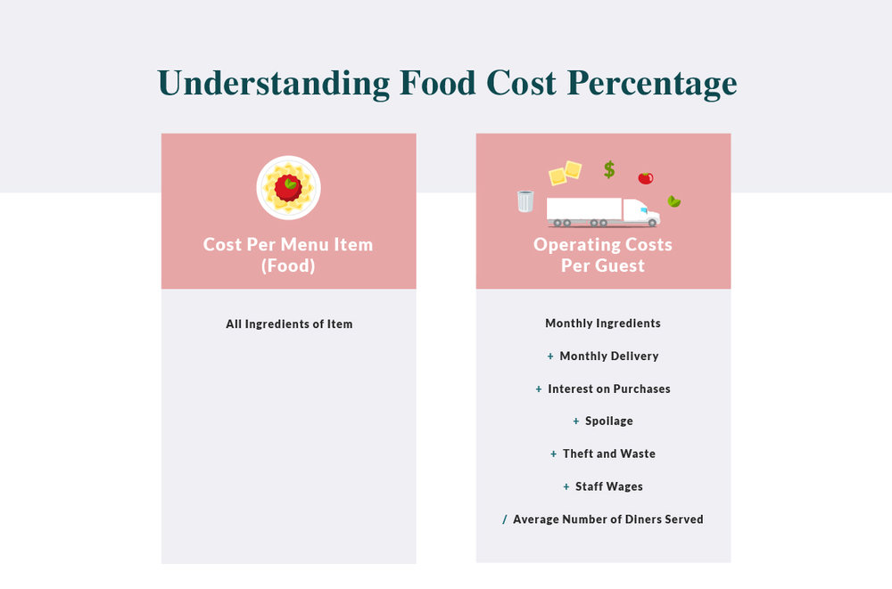 !3-Food-Cost-Control.jpg