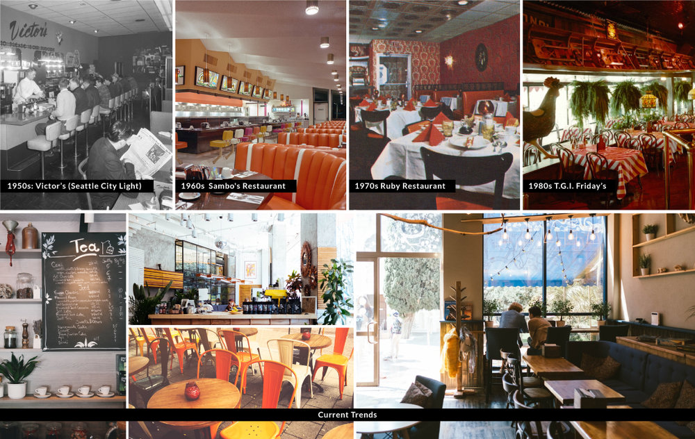1-Does-Your-Restaurant-Need-a-Renovation.jpg
