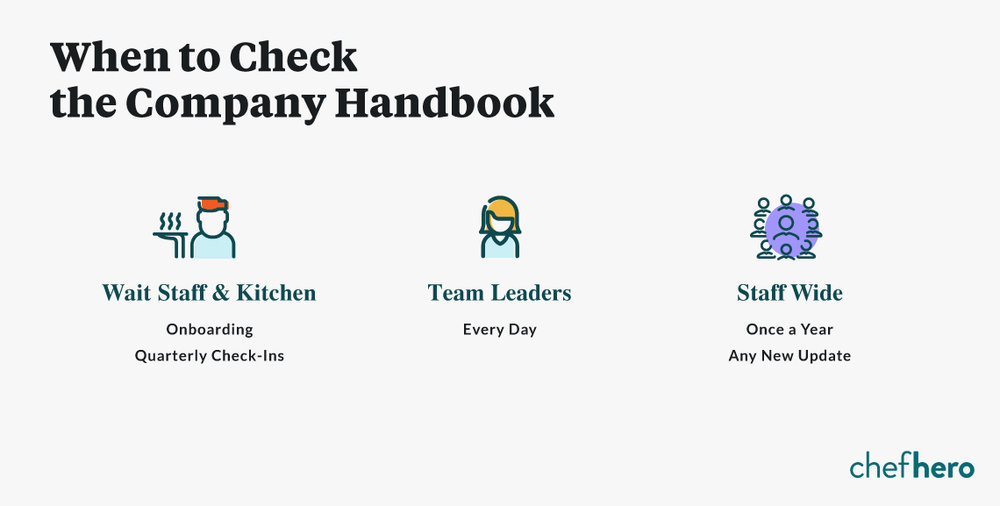 Why No One is Reading (or Using) Your Employee Handbook