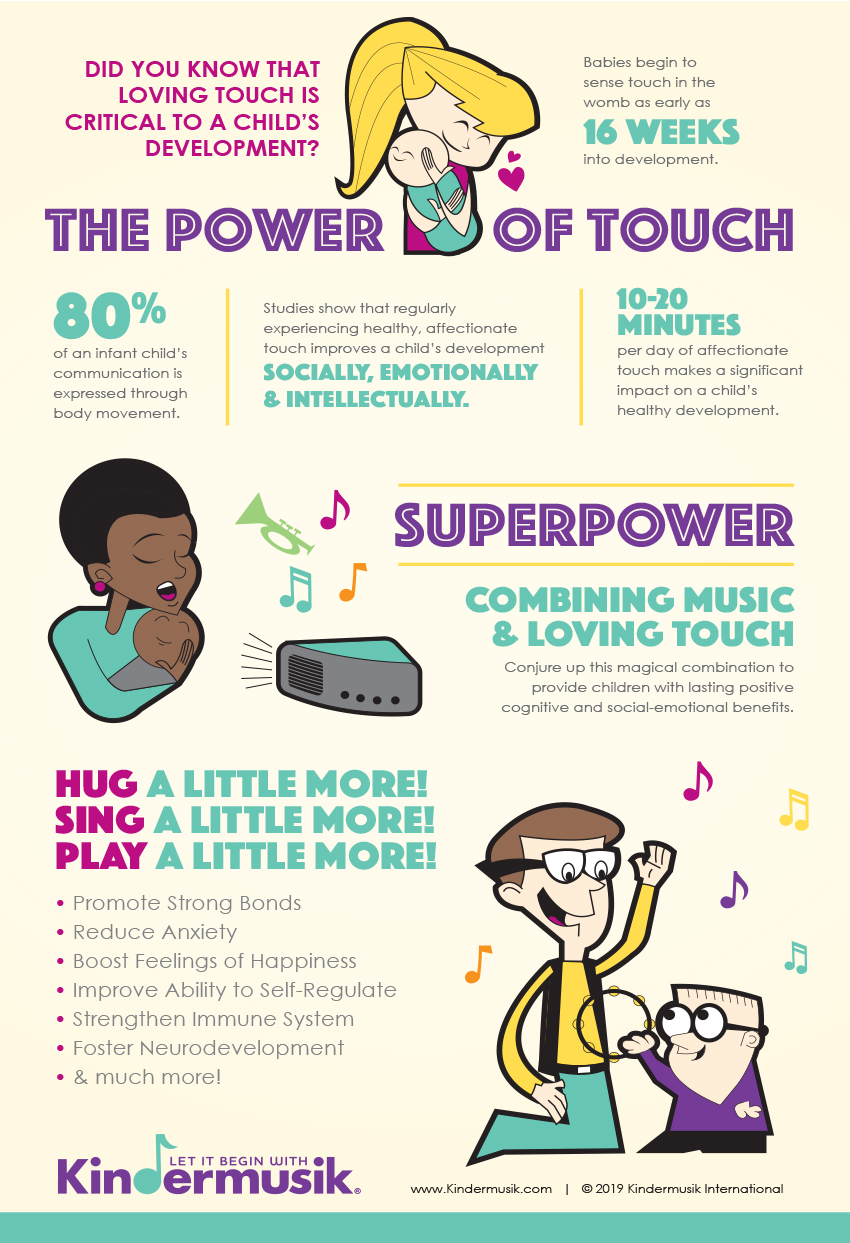 Infographic-PowerofTouch-Kindermusik.jpg