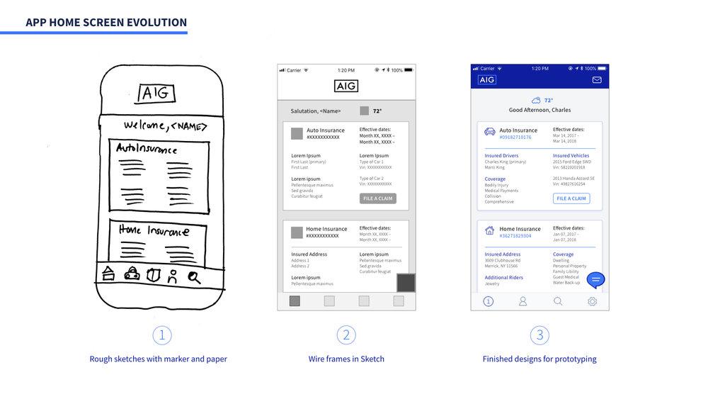 App Home Screen Evolution