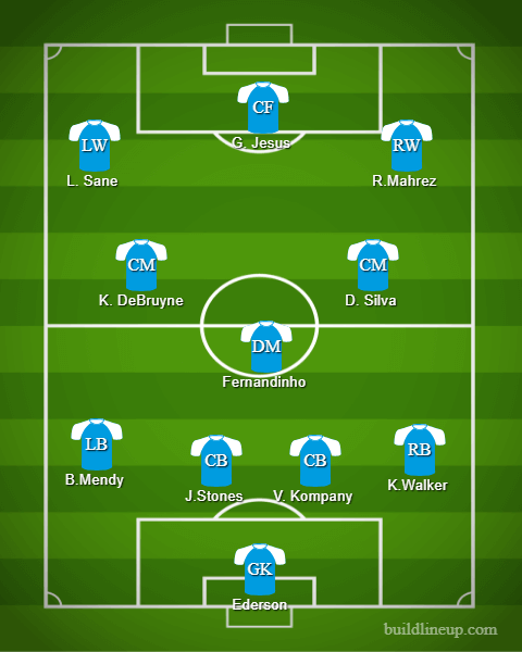 City-lineup.png