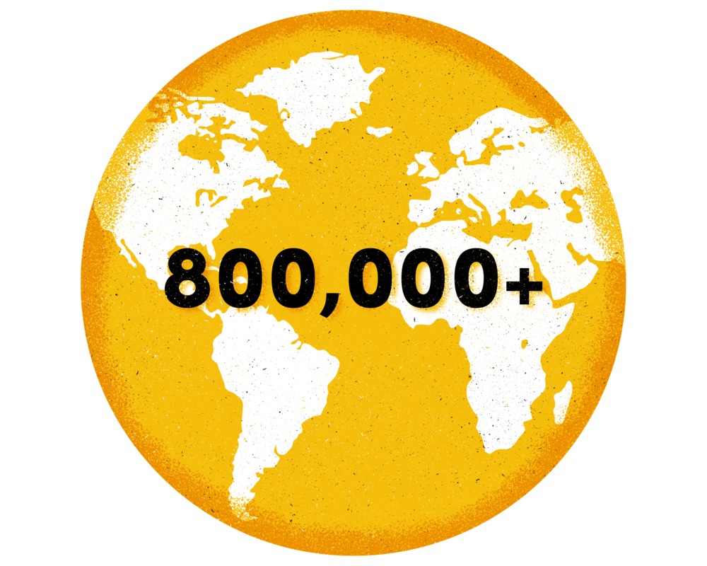 Over 800,000 completions globally each year -