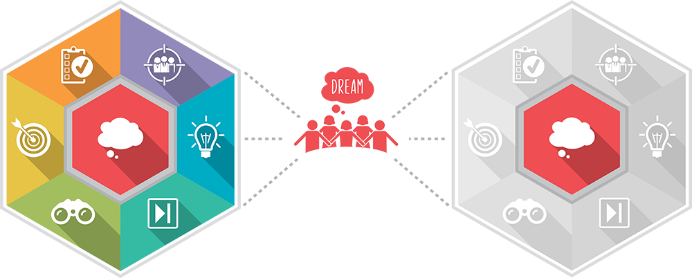 dynamik-dream-big-workshops-outcomes.png