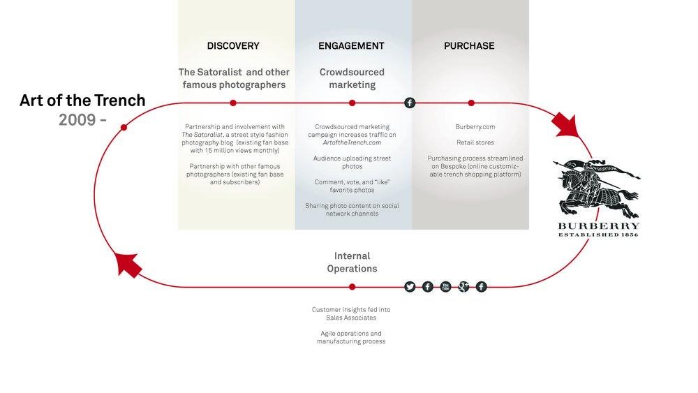 burberry_diagram2_loop copy_Page_7.jpg