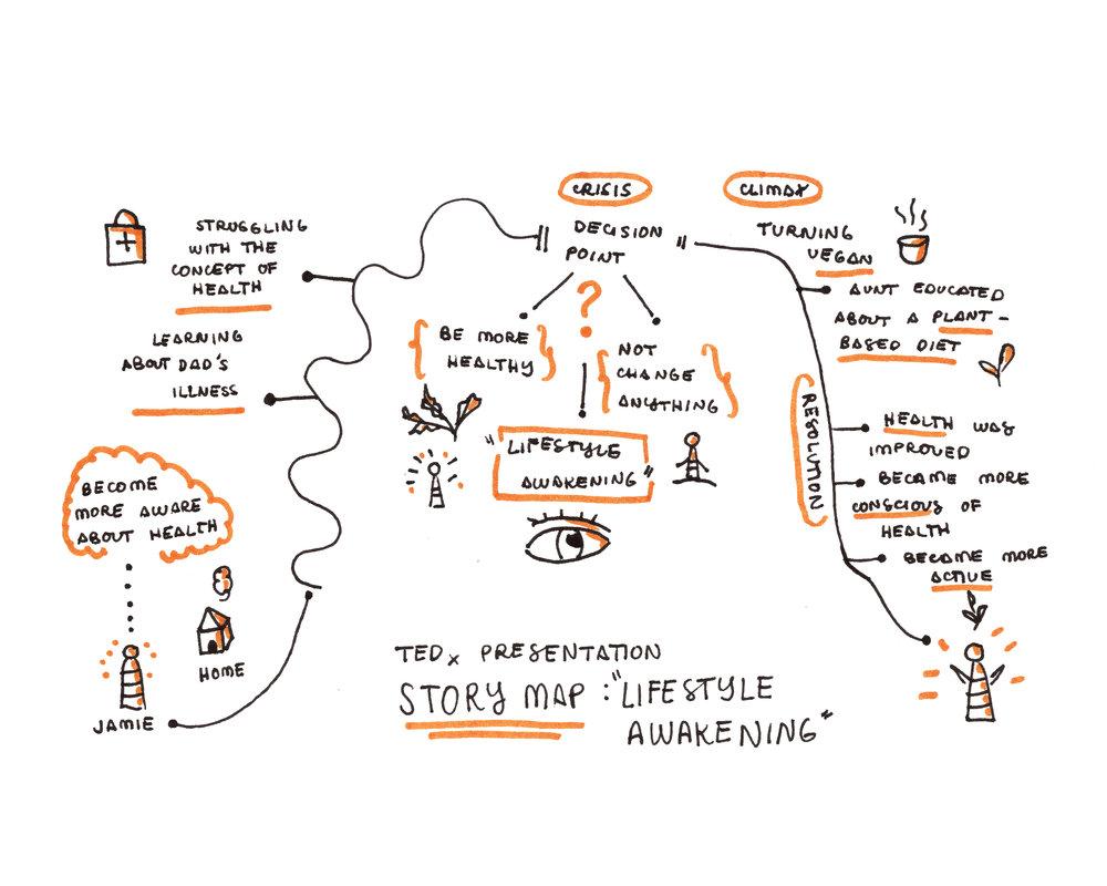 StoryMapPresentation.jpg