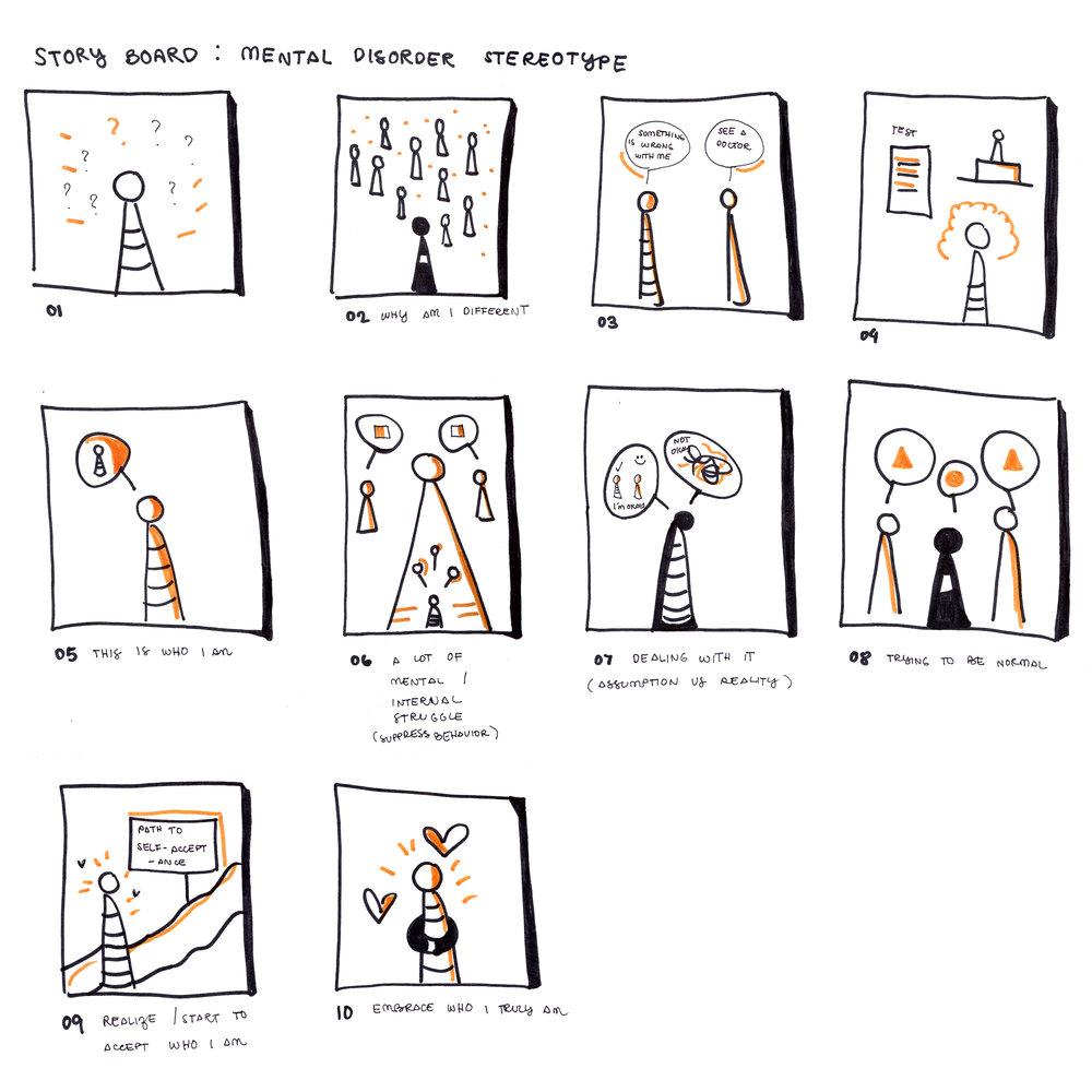 Storyboard_Blog.jpg