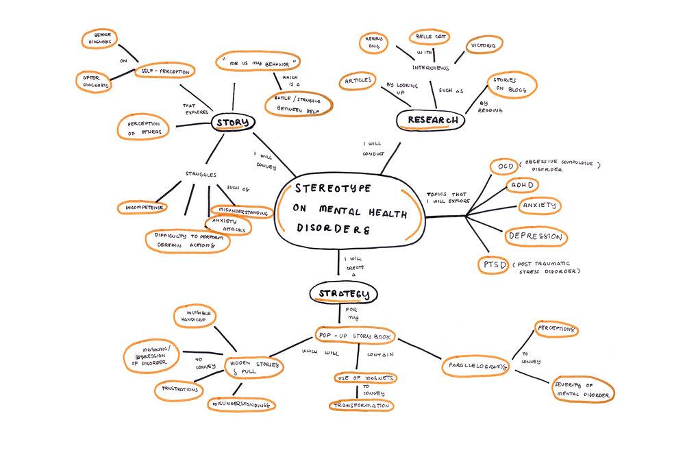 ConceptMap.jpg