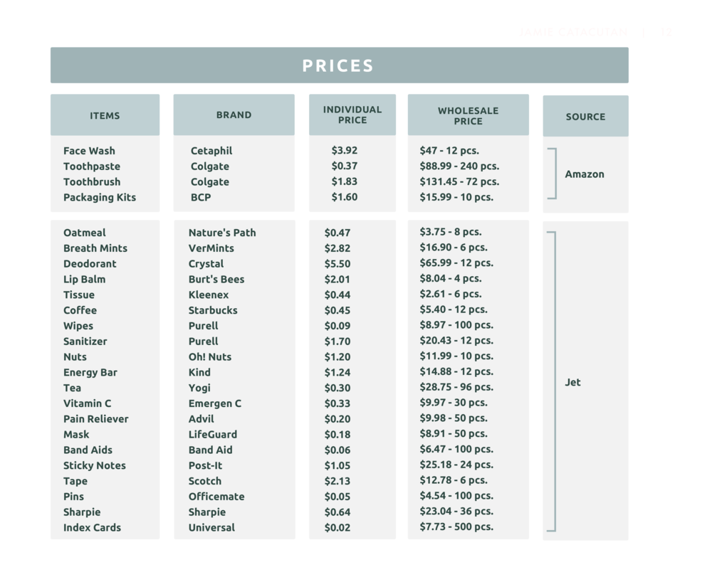 Information Model Prices.png
