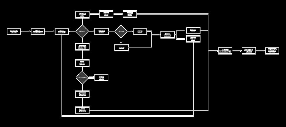 Task Flow 02.png