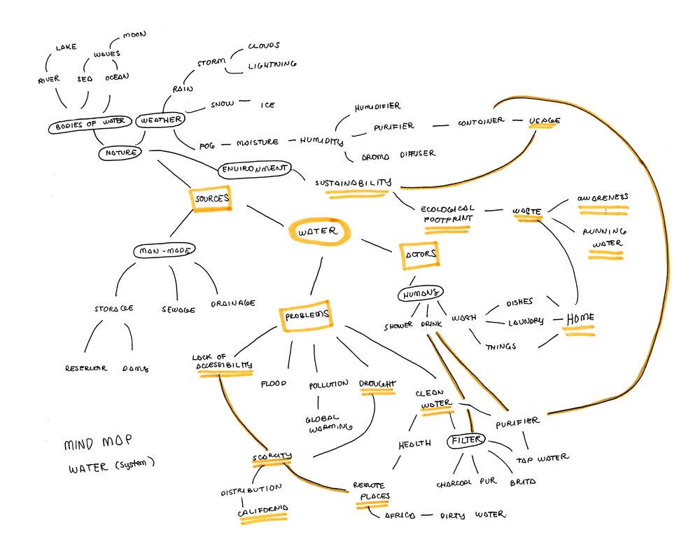 MapWater.jpg