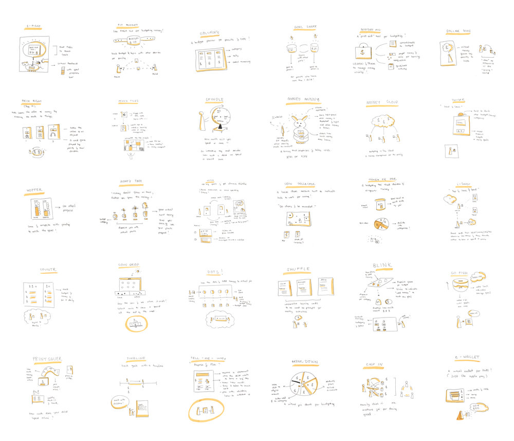 Developing The Concept - I researched similar products in the market and developed 30 concept sketches as exploration. I moved forward with six of my ideas as reference to create the product.