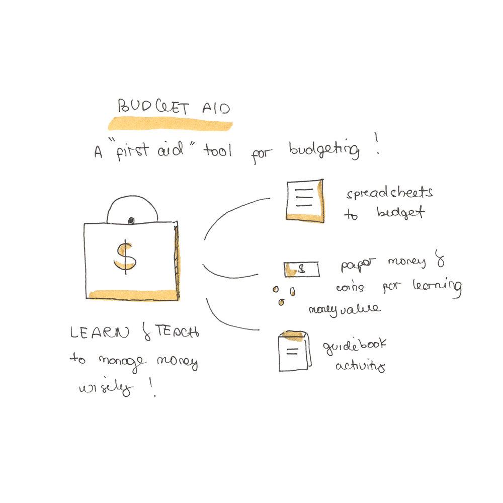 Budget Aid