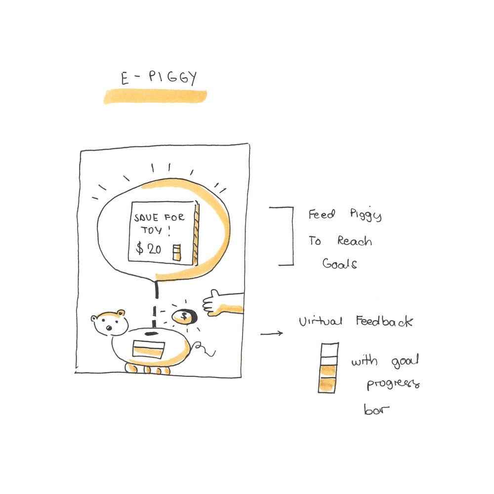 E-Piggy