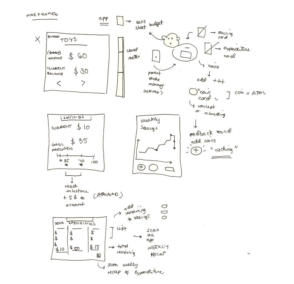 Concept Sketch For Digital App