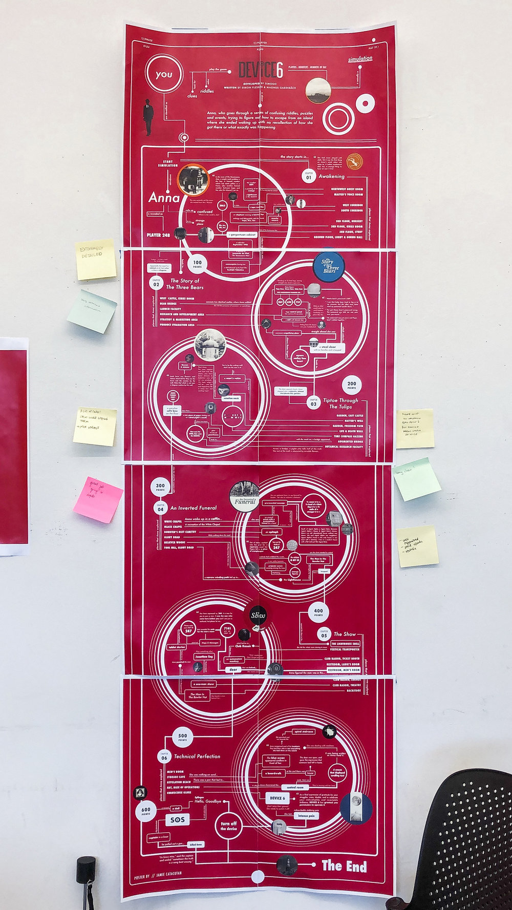"""Final Printed Poster (W 22""""x L 68"""") which together consists of 8 tabloid papers."""