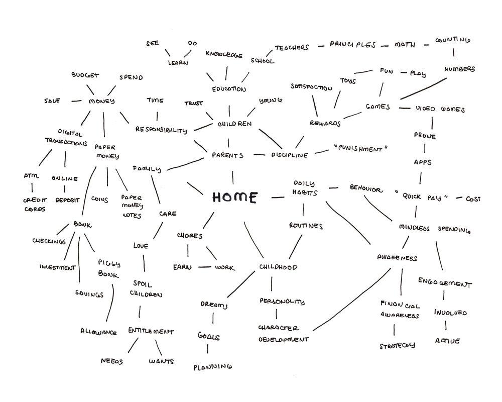 HomeMap.jpg