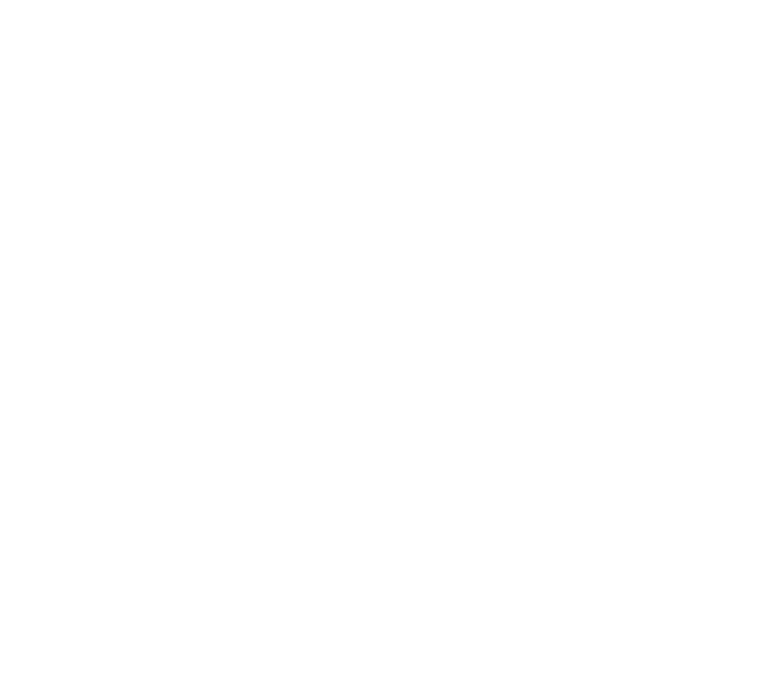 2Polarities