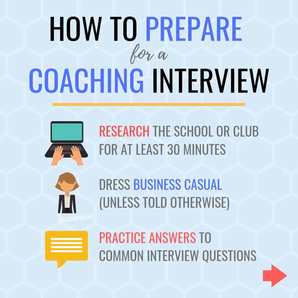How to Prepare for a Coaching Interview.jpg