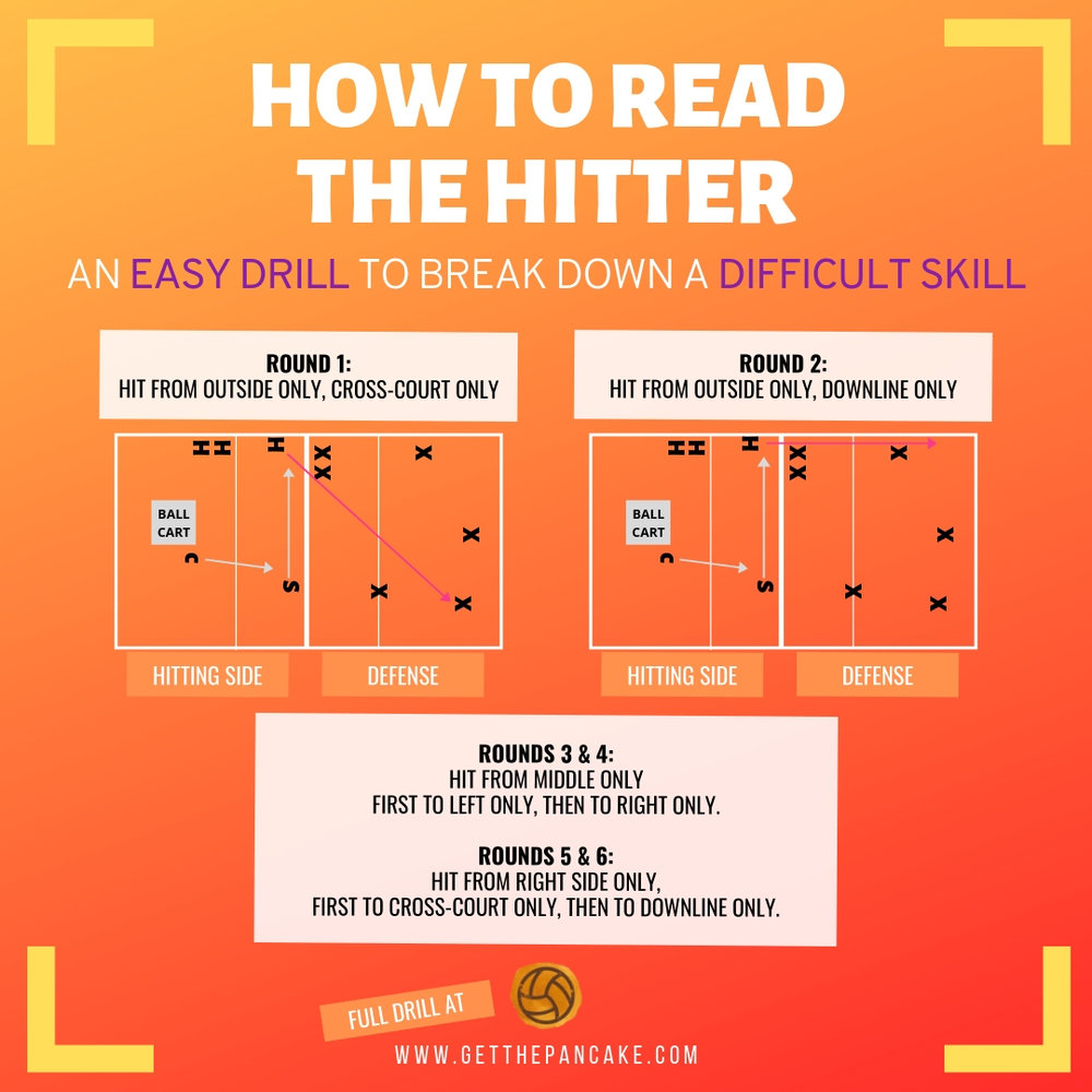 How To Read The Hitter in Volleyball Get The Pancake Volleyball Drill for Beginners.jpg