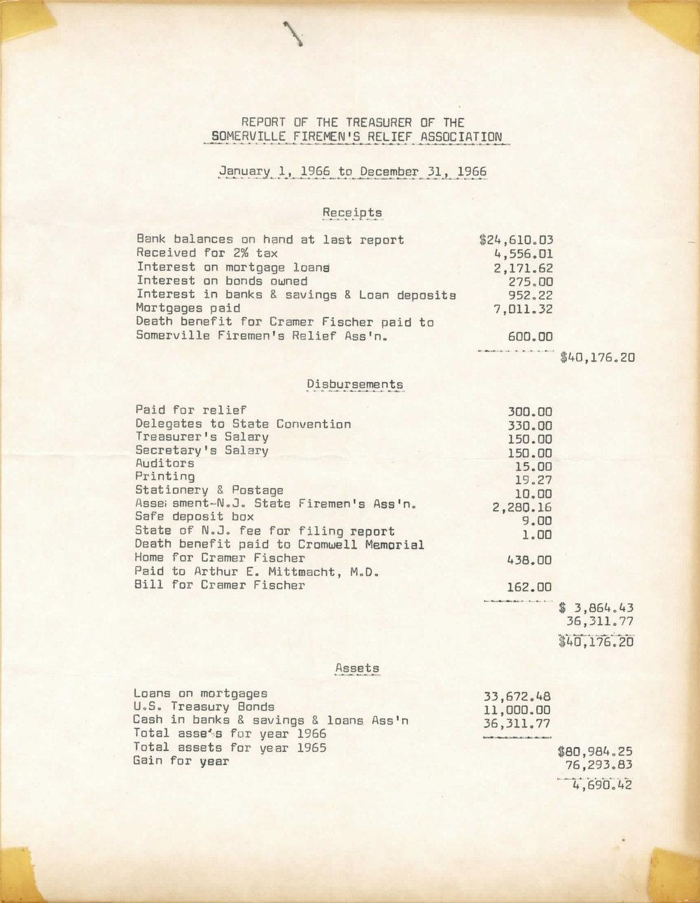 1966 Treasurer memo_Page_1_Image_0001.jpg