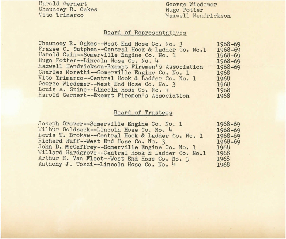 1968-69 Relief Assoc. members_Page_1_Image_0001.jpg