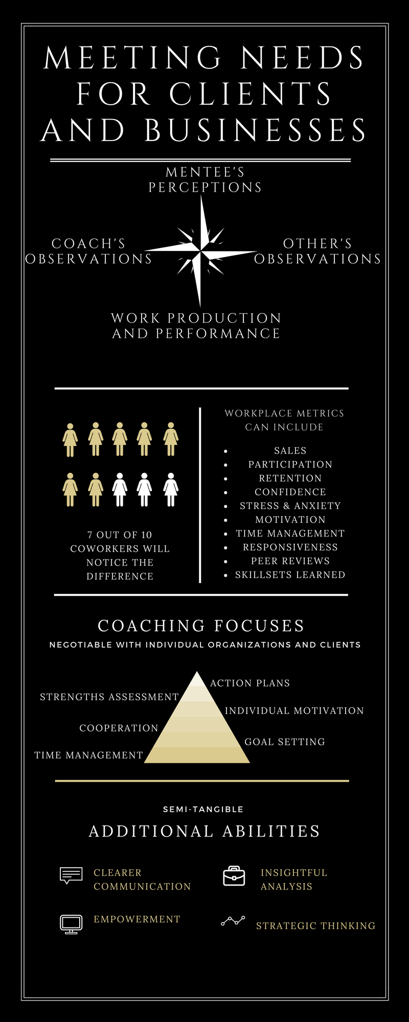 Infographic_coaching