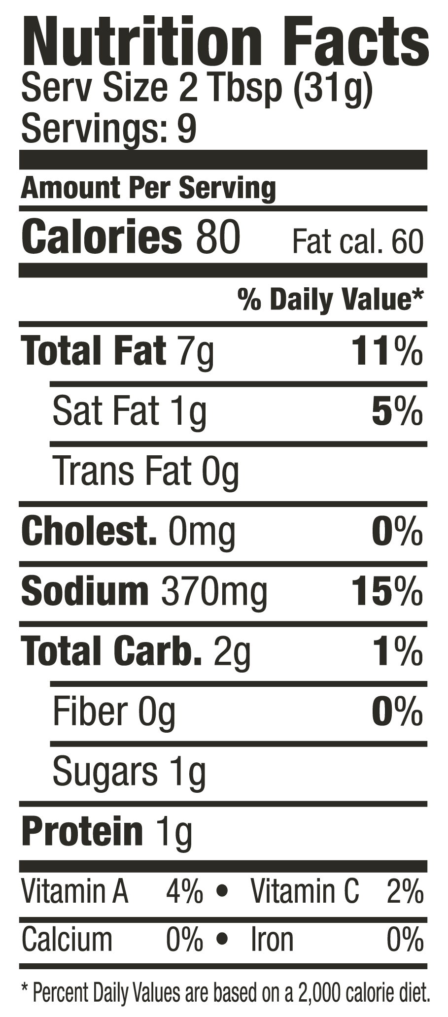 NutritionalFacts_Ginger_2018.png