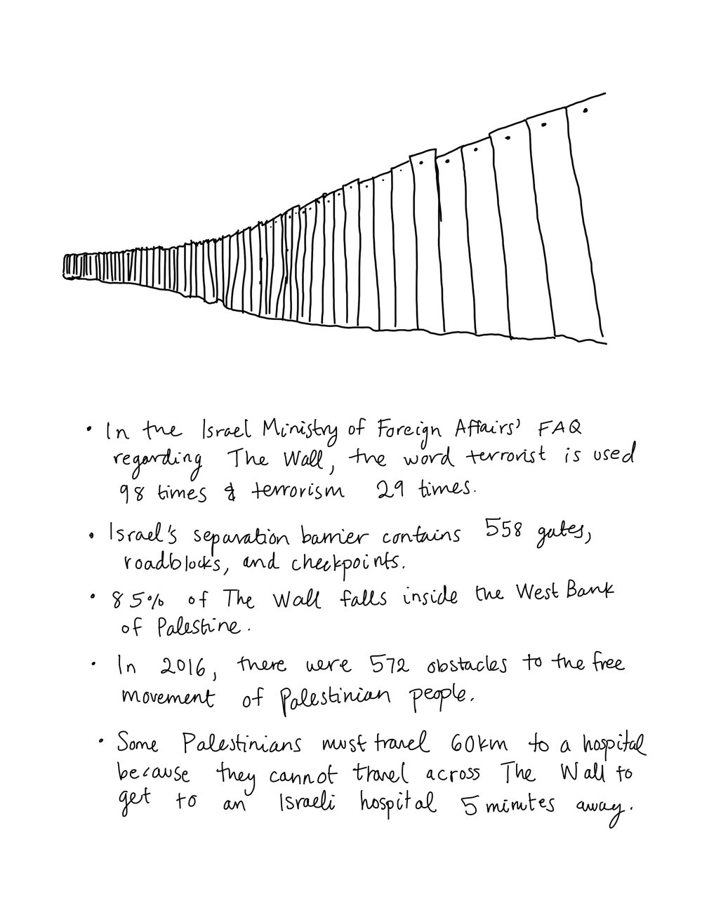 Israel Wall Info.jpg